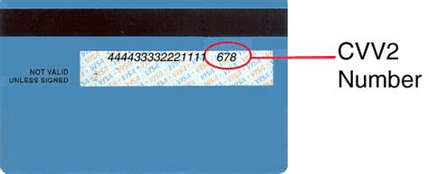 Amex Gift Card Cvv Code - for visa cards the card verification value 2 cvv2 is a 3 digit code male models picture