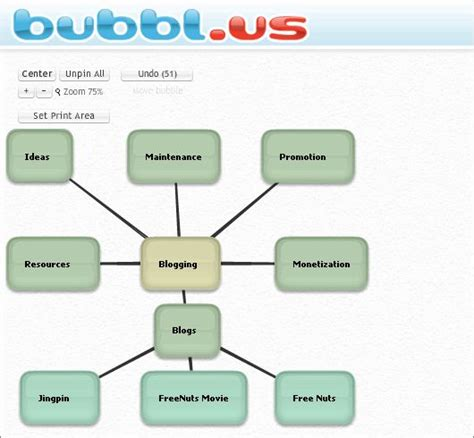best free mind mapping tools die besten 25 free mind mapping tools ideen auf