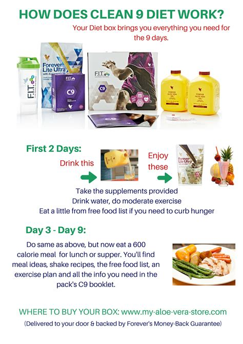 Forever Living Clean 9 Detox Uk by Clean 9 Diet Cleanse Your And Burn Those Lbs In 9 Days