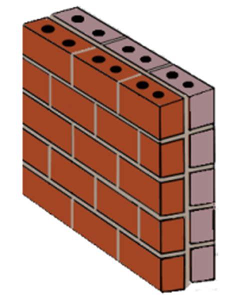testing leaking brick walls chicago window expert