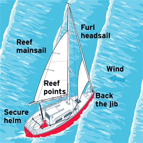 Heave To when a squall comes calling boatus magazine