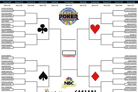 bracket names for girls poker names for a girl beginning poker questions