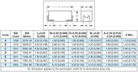 smd capacitor code chart tajb476k006rnj smd 47uf 6 3v chip avx 476 tantalum capacitor view 476 tantalum capacitor avx
