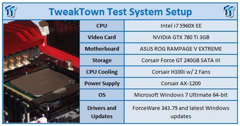 Gskill Ddr4 Tridentz Pc25600 32gb 2x16gb Dual F4 3200c16d 32gtz adata xpg z1 ddr4 2400 64gb channel memory kit review