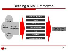 operational risk policy template risk management framework