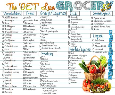 the quot get lean quot grocery list to insanity amp back