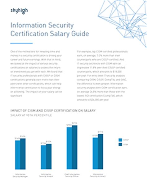 Mba In Information Security Management Salary by Complete Guide To Cism Certification