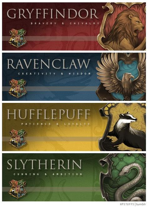 What Hogwarts House Am I In by Which House Are You Hogwarts School Of Witchcraft