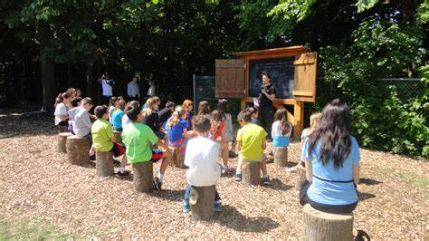outdoor classrooms produce  results  school kids