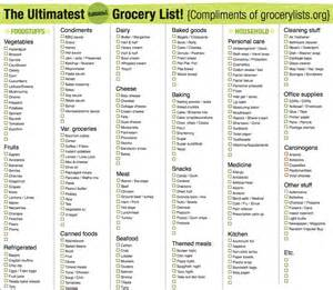 Home Shopping List Template by Grocery List Free Printable Checklists Popsugar Smart