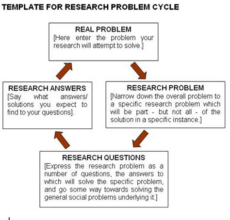 what is statement of the problem in research paper 03 problem and purpose statements research questions