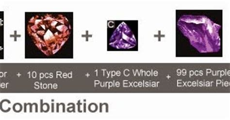 membuat excelsior tipe c habitat ku rf online cara membuat armor dan shield type c