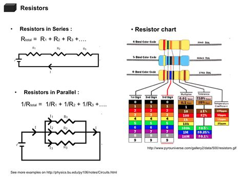 reading a resistor resitor markings images