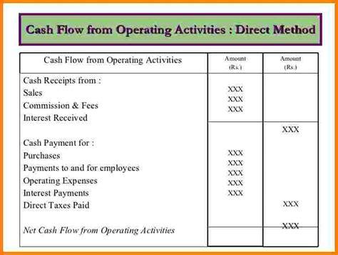 cash flow direct method excel format exle cash flow statement image result for cash flow