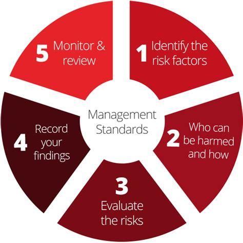 rams risk assessment method statements rams