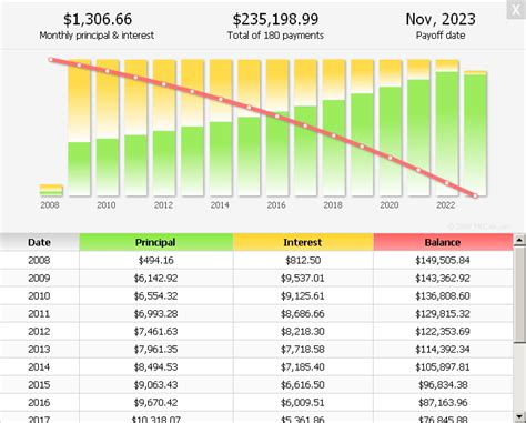 mortgage loan calculator plugin
