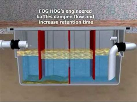 diy grease trap design diy do it your self bio microbics foghog fats oil grease traps see www