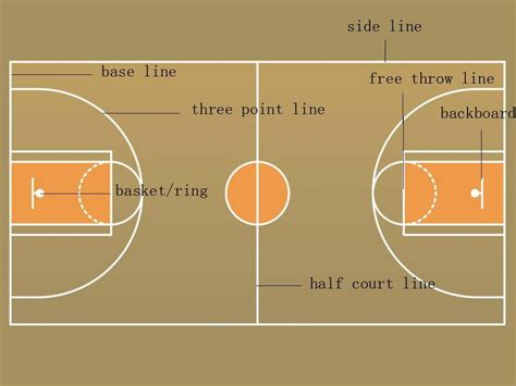 design your own basketball court create your own basketball court american hwy
