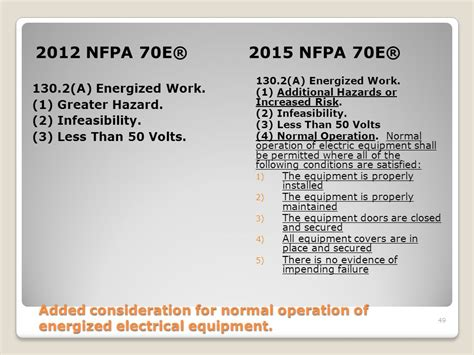 Significant Changes To Nfpa 70e Ppt Download Nfpa 70e Risk Assessment Template