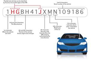 what is a vin vehicle identification number autocheck