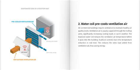 integrated comfort solutions enterprise solutions brochure integrated comfort inc