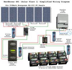 sp1 solar plant 1 wiring diagram flickr photo