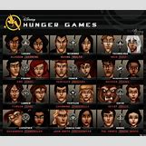 Hunger Games Characters Names | 900 x 776 jpeg 154kB