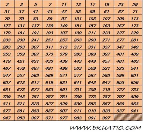 aqu 237 el listado de los nominados al oscar 2015 g numeros romanos 1 al 500 related keywords numeros romanos 1 al 500 keywords