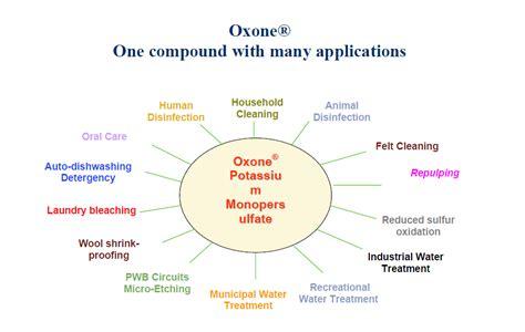 Oxone Magic oxone d15 spa