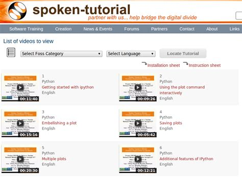Spoken Tutorial Questions | python fossee in