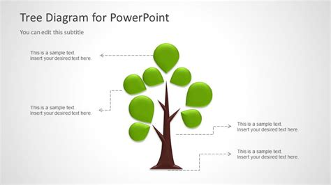 tree diagram template for powerpoint slidemodel