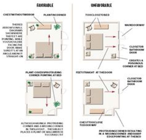 feng shui rules for bedroom feng shui bed placement and beds on pinterest