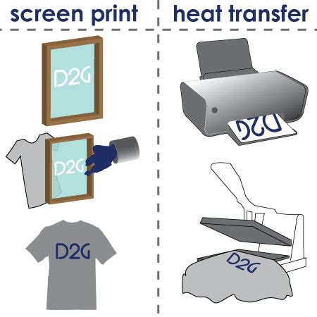 printable vinyl vs transfer paper the sublimation printing world 2015