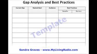 gap analysis and best practices tutorial by