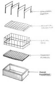 Crown Hall Floor Plan by Crown Hall Study John Maternoski