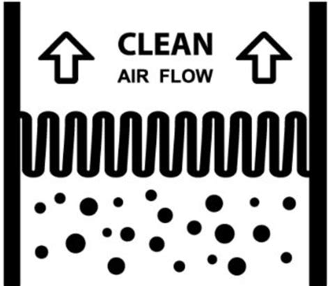how do you you need to replace your cabin air filter