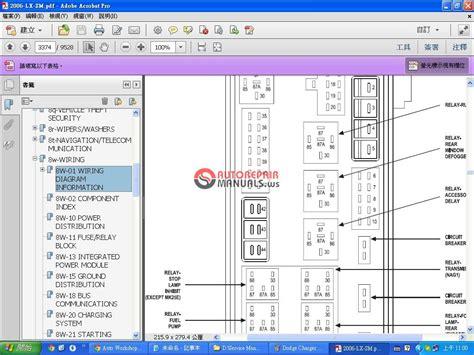 download car manuals pdf free 2003 dodge ram 2500 interior lighting dodge ram 1994 repair service manuals ebook download autos post
