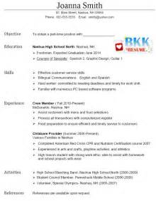pin esthetician resume on