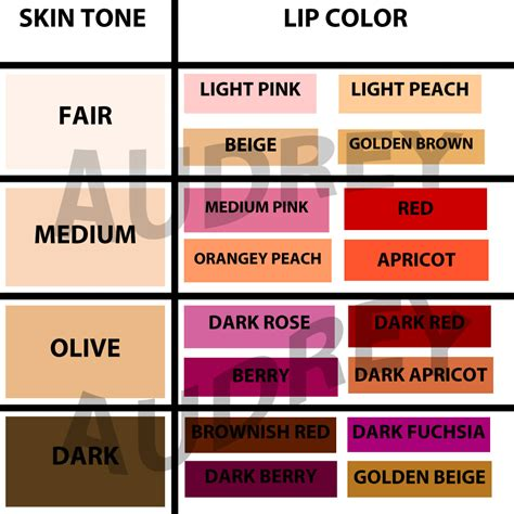 best for skin tone redefining the of alternatives to a quot lip