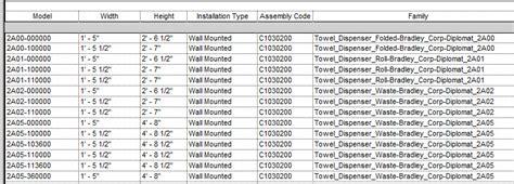 Revit Schedules Tags Bradley Revit Family Parameter Testing Process Fixture Schedule Template