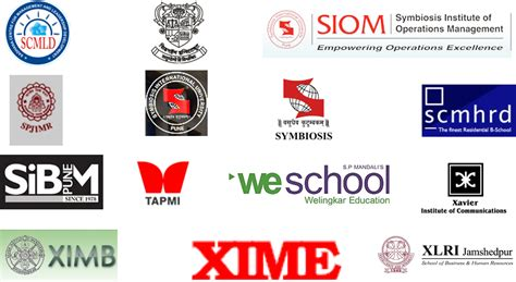 Mba Cpim Salary by Knowerx Education For Individual And