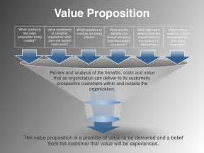 Value Statement Exles For Resumes by The Value Proposition Statement Template Announced By Vp