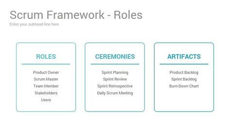 Agile Artifacts Templates by Agile Artifacts Templates Gallery Template Design Ideas