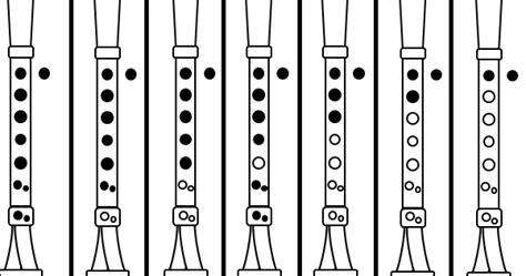 do re qu 8493504734 mapa de notas flauta doce cifras mel 243 dicas