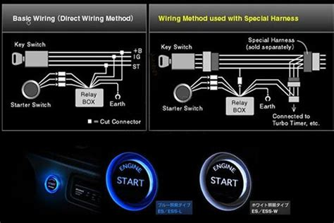 car keyless engine starter ignition push start button