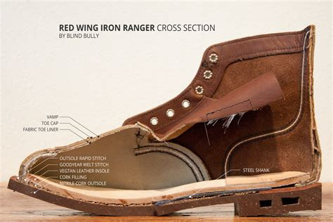 boot section review red wing iron ranger 8111 in amber harness