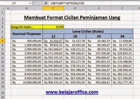 format laporan bumdes membuat format cicilan pinjaman uang dengan rumus excel