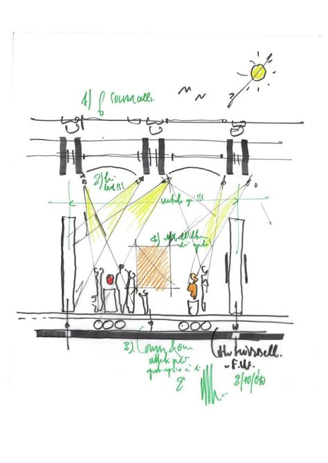 design guidelines sketch structural light the new renzo piano pavilion at the