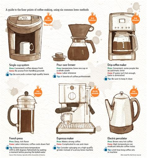 how to make a coffee tuesday coffee made this way and that willem s planet