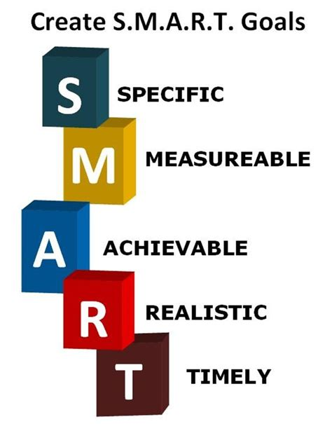smart for six s t e p s in six weeks to healthy living books 9 best images about smart objective on